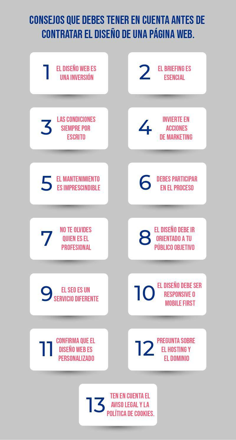 Consejos que debes tener en cuenta antes de contratar un diseño web